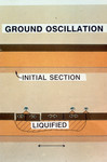 Physics Of Liquefaction And Examples Of Damage